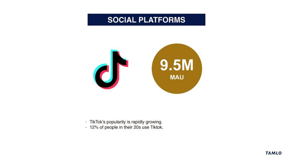 SOCIAL PLATFORMS 9.5M MAU - TikTok's popularity...