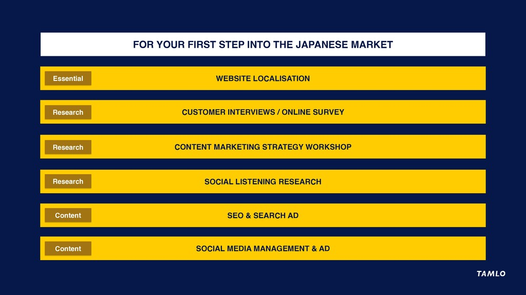 FOR YOUR FIRST STEP INTO THE JAPANESE MARKET CO...