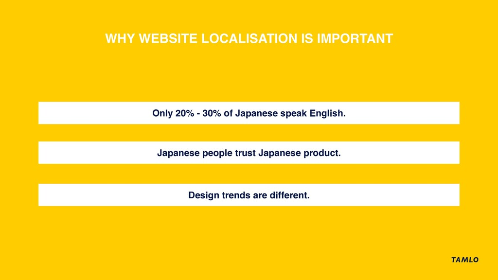 WHY WEBSITE LOCALISATION IS IMPORTANT FOR YOUR ...