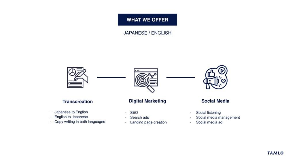 Digital Marketing - SEO - Search ads - Landing ...