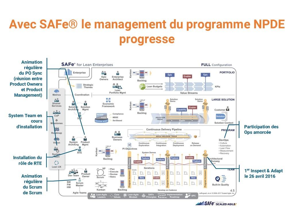 Avec SAFe® le management du programme NPDE prog...