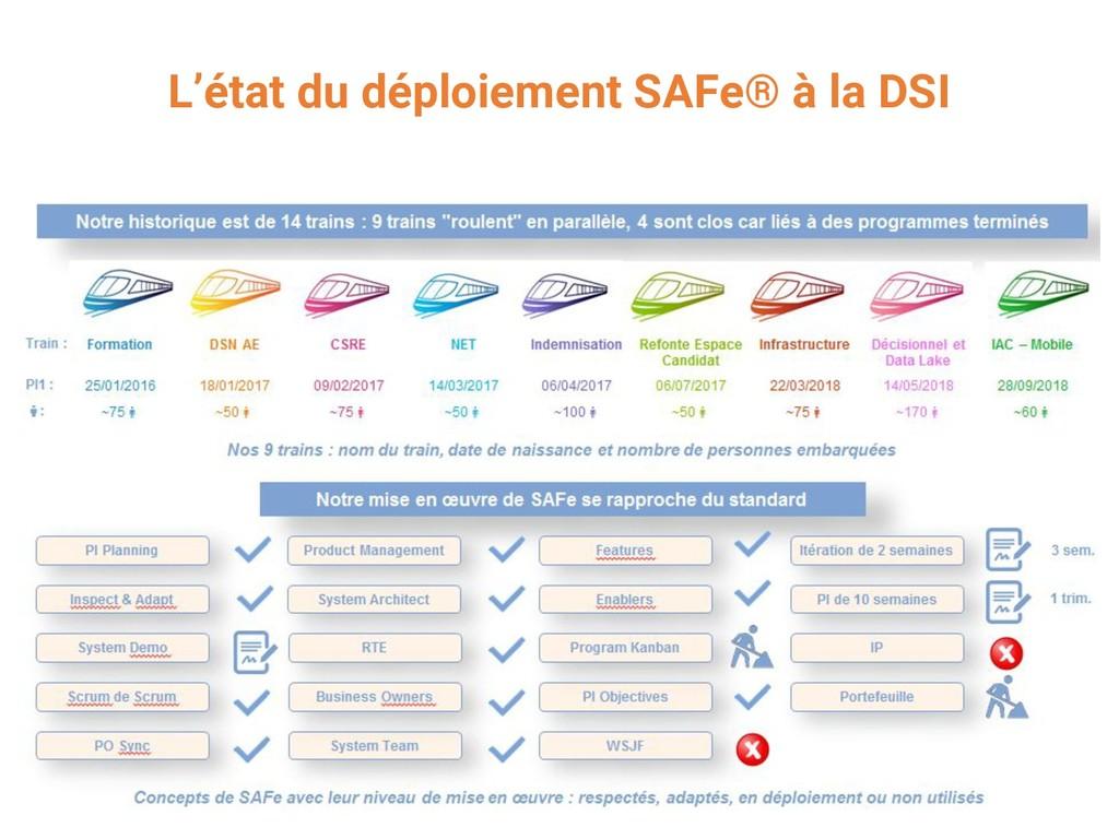 L'état du déploiement SAFe® à la DSI