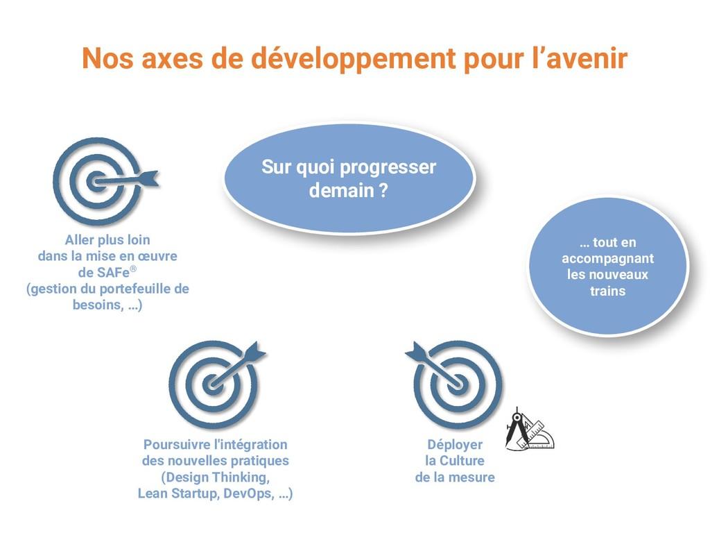 Nos axes de développement pour l'avenir Sur quo...