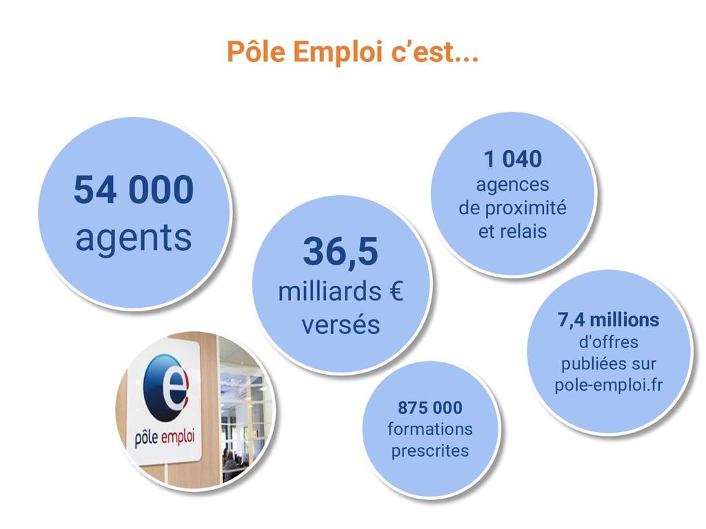 1 040 agences de proximité et relais 36,5 milli...