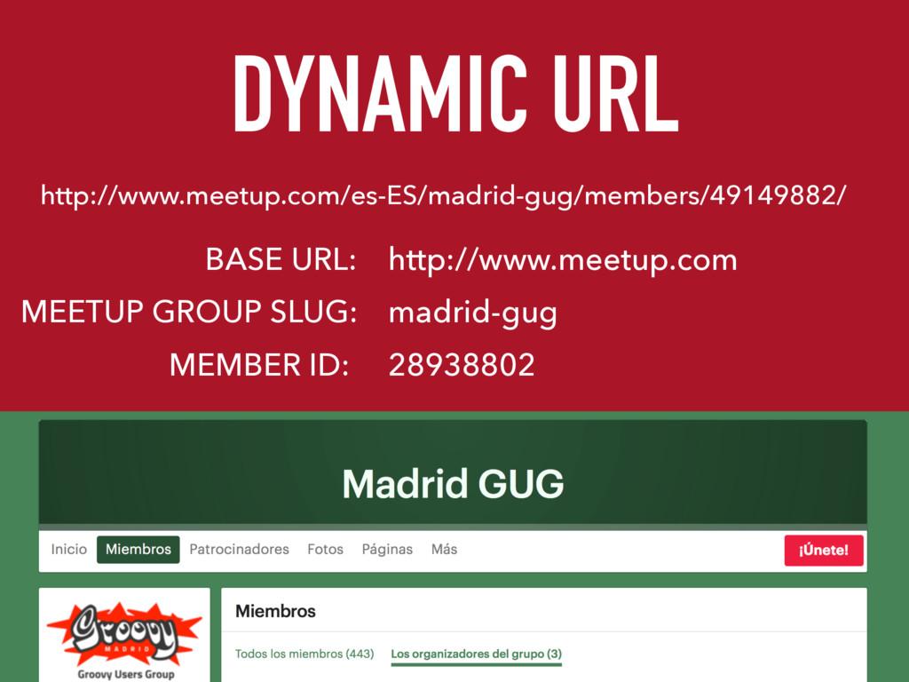 DYNAMIC URL http://www.meetup.com/es-ES/madrid-...