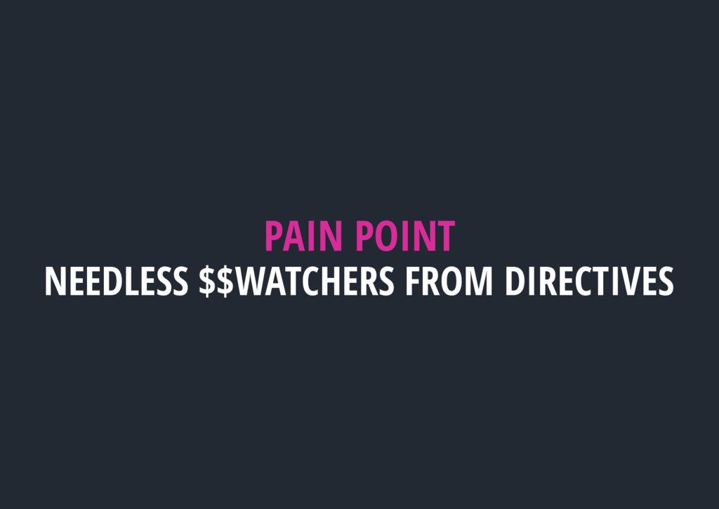 PAIN POINT NEEDLESS $$WATCHERS FROM DIRECTIVES