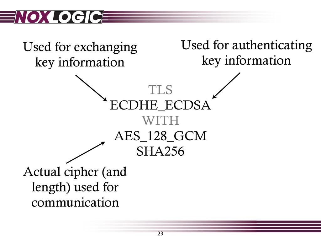 TLS ECDHE_ECDSA WITH AES_128_GCM SHA256 Used fo...