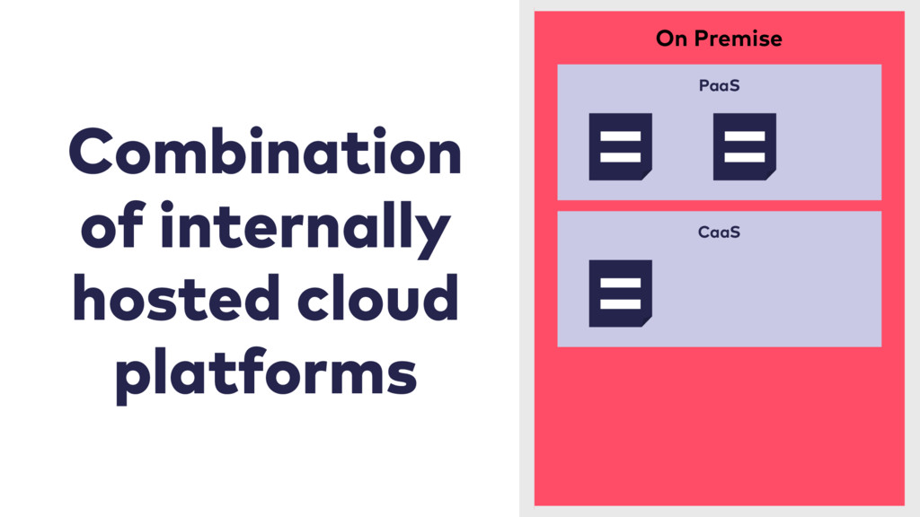 11 Combination of internally hosted cloud platf...