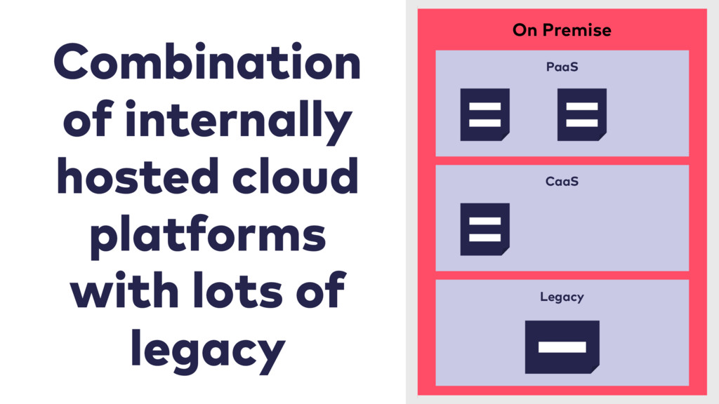 12 Combination of internally hosted cloud platf...