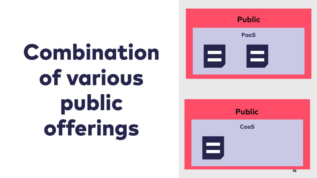 Public 14 Public PaaS CaaS 14 Combination of va...