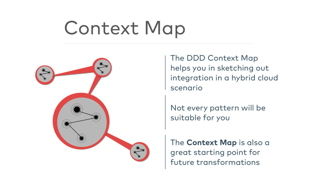 Context Map The DDD Context Map helps you in sk...