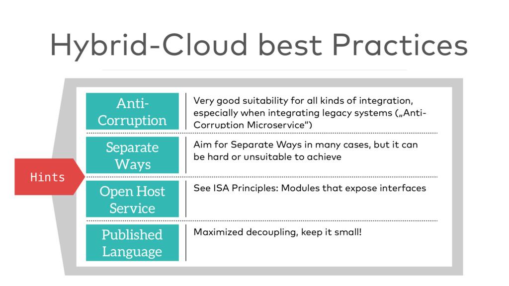 Hybrid-Cloud best Practices Hints Anti- Corrupt...