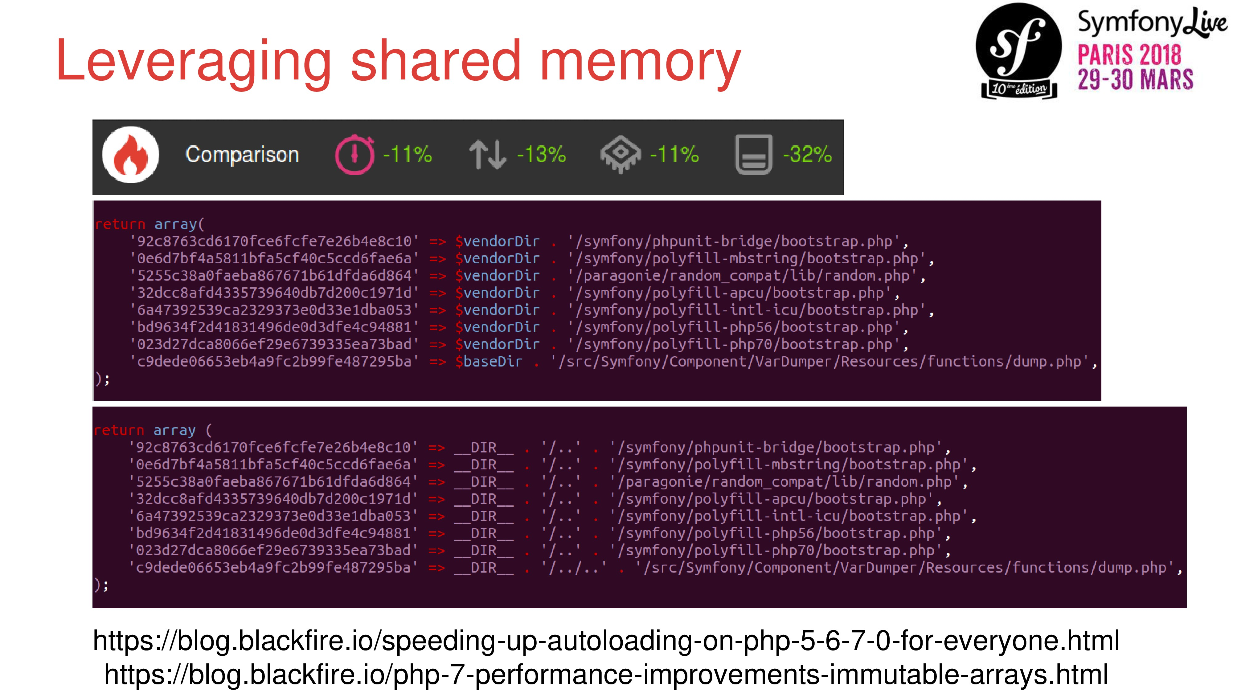 Leveraging shared memory https://blog.blackfire...