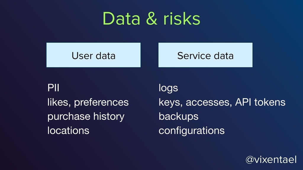 @vixentael Data & risks PII User data Service d...