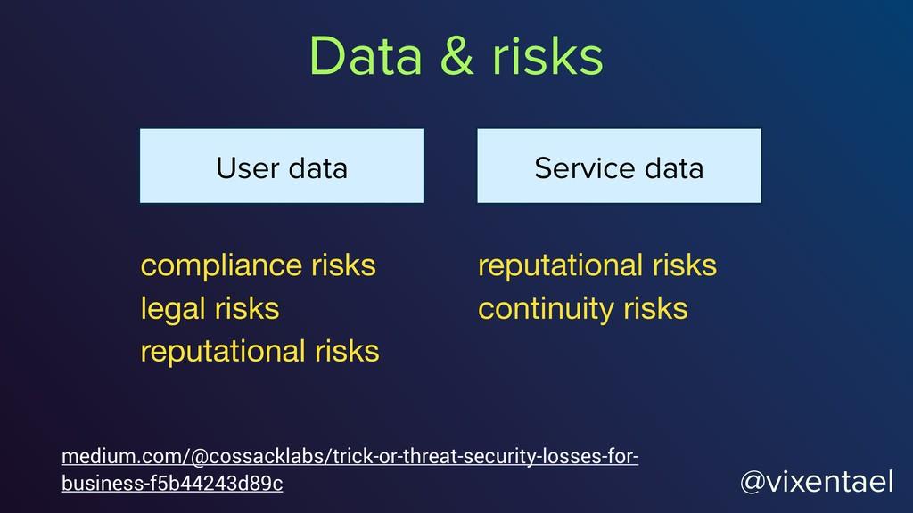 @vixentael Data & risks compliance risks legal ...