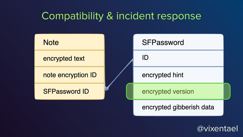 @vixentael Compatibility & incident response
