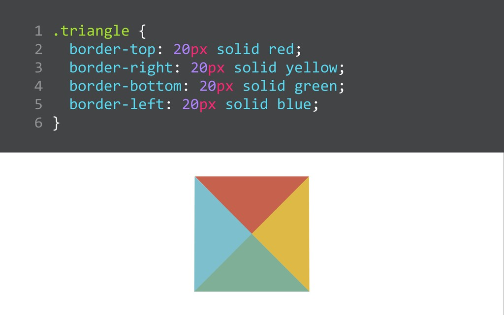 .triangle {    border-‐top: 20px solid ...