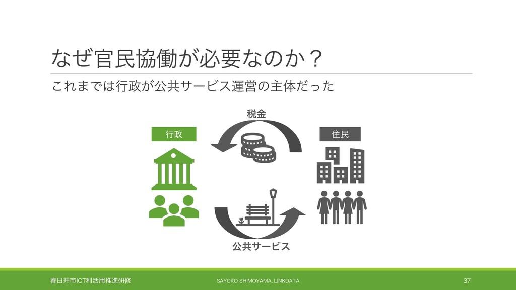 ͳͥຽڠಇ͕ඞཁͳͷ͔ʁ ͜Ε·Ͱߦ͕ެڞαʔϏεӡӦͷओମͩͬͨ 春⽇井市ICT利活⽤...