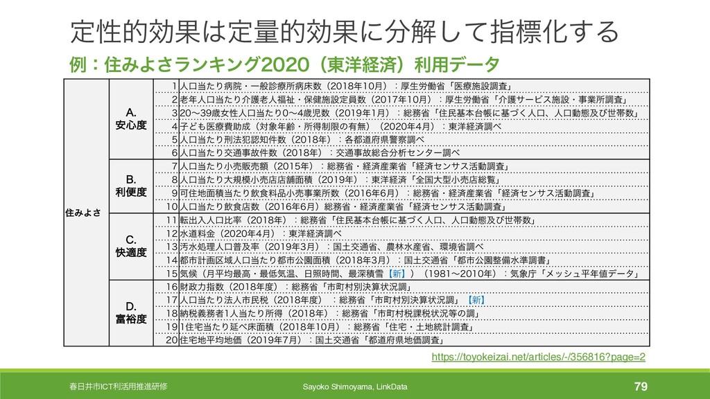 य़ҪࢢICTར׆༻ਪਐݚम Sayoko Shimoyama, LinkData 79 ఆੑ...