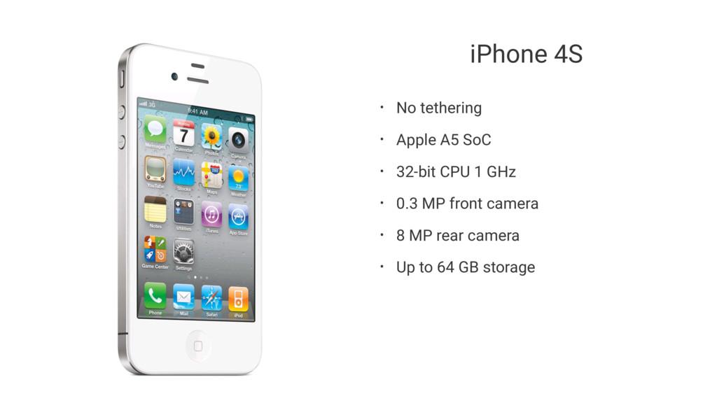iPhone 4S • No tethering • Apple A5 SoC • 32-bi...