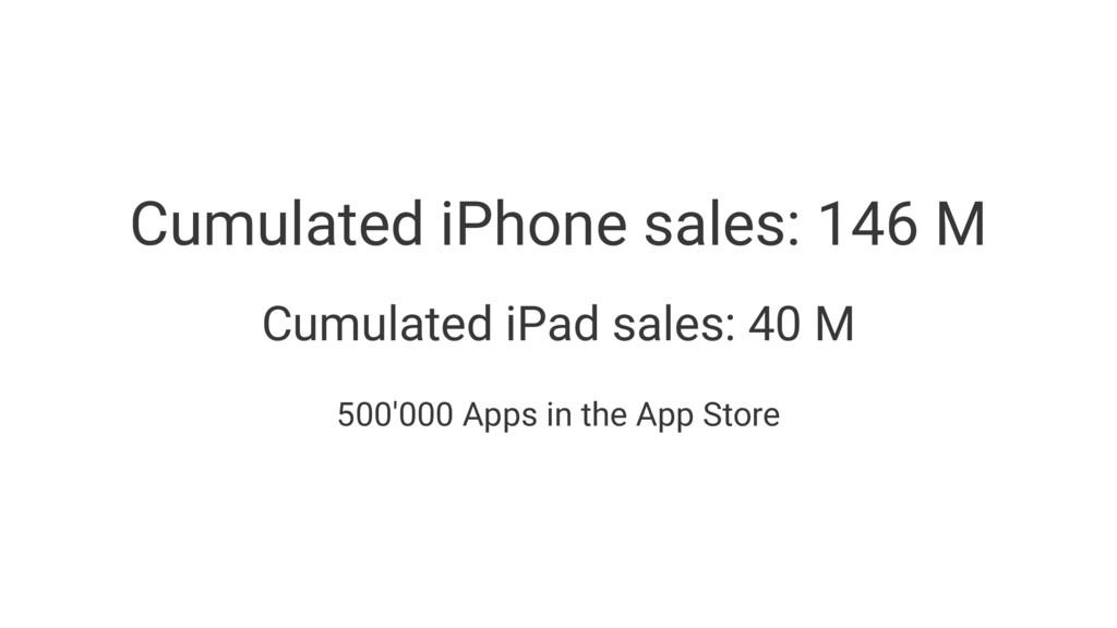 Cumulated iPhone sales: 146 M Cumulated iPad sa...