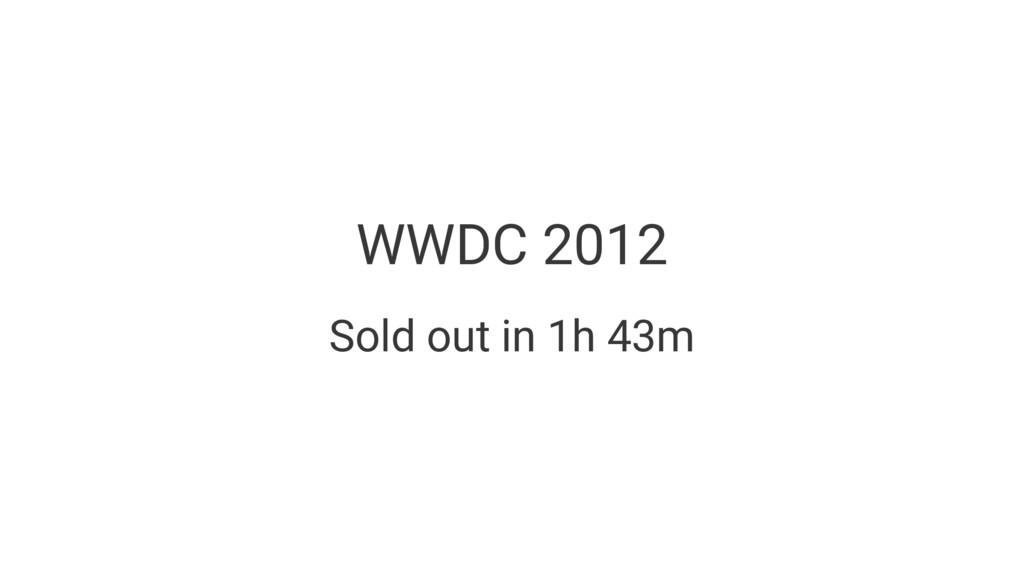 WWDC 2012 Sold out in 1h 43m