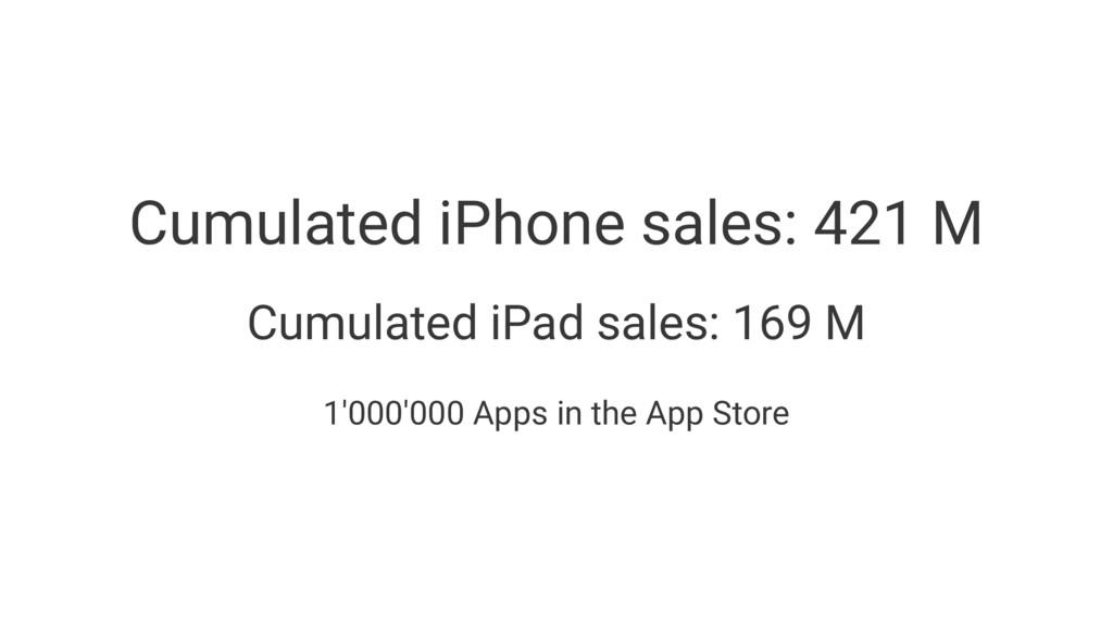 Cumulated iPhone sales: 421 M Cumulated iPad sa...