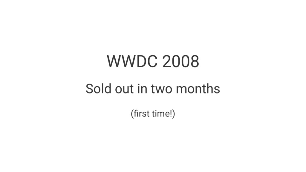 WWDC 2008 Sold out in two months (first time!)