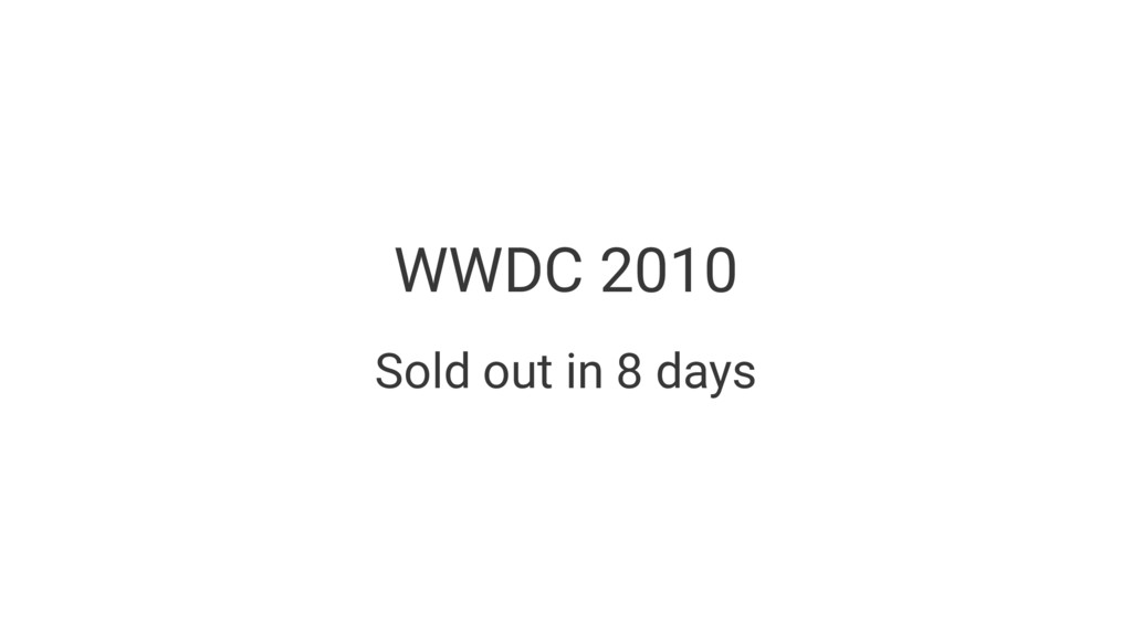 WWDC 2010 Sold out in 8 days