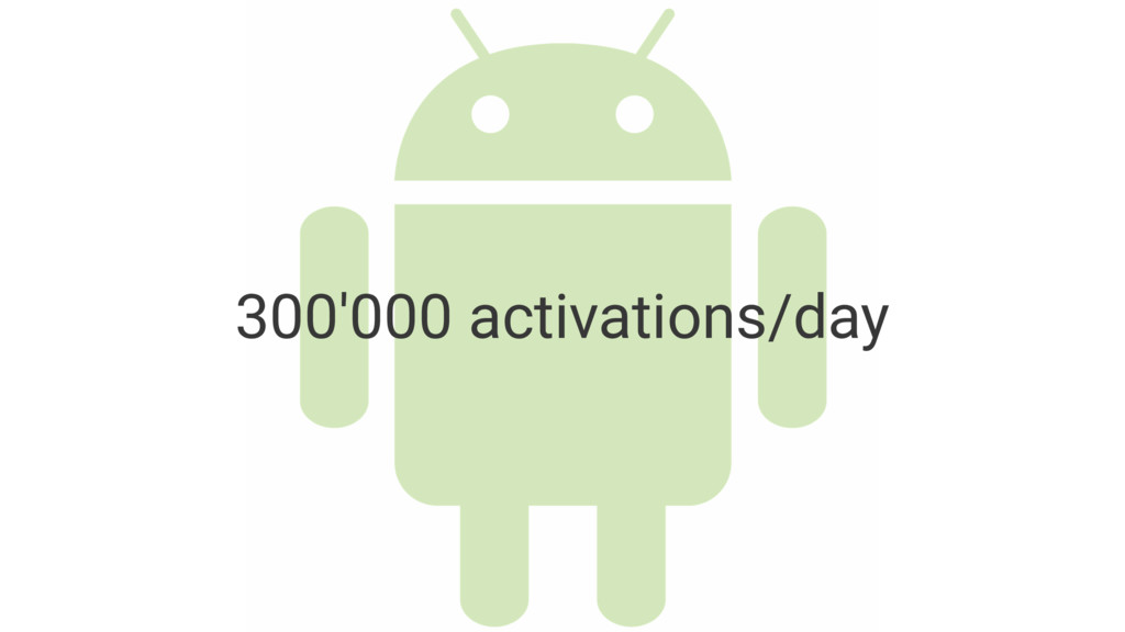 300'000 activations/day