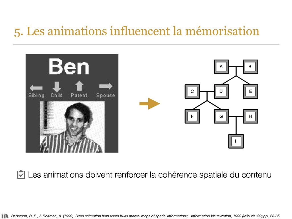 5. Les animations influencent la mémorisation B...