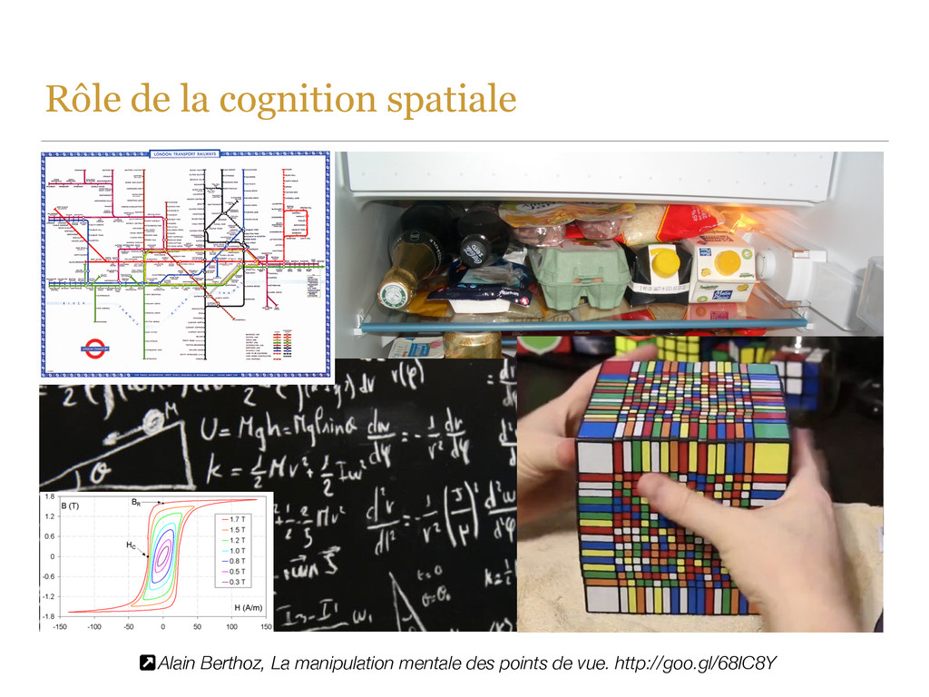 Rôle de la cognition spatiale Alain Berthoz, La...
