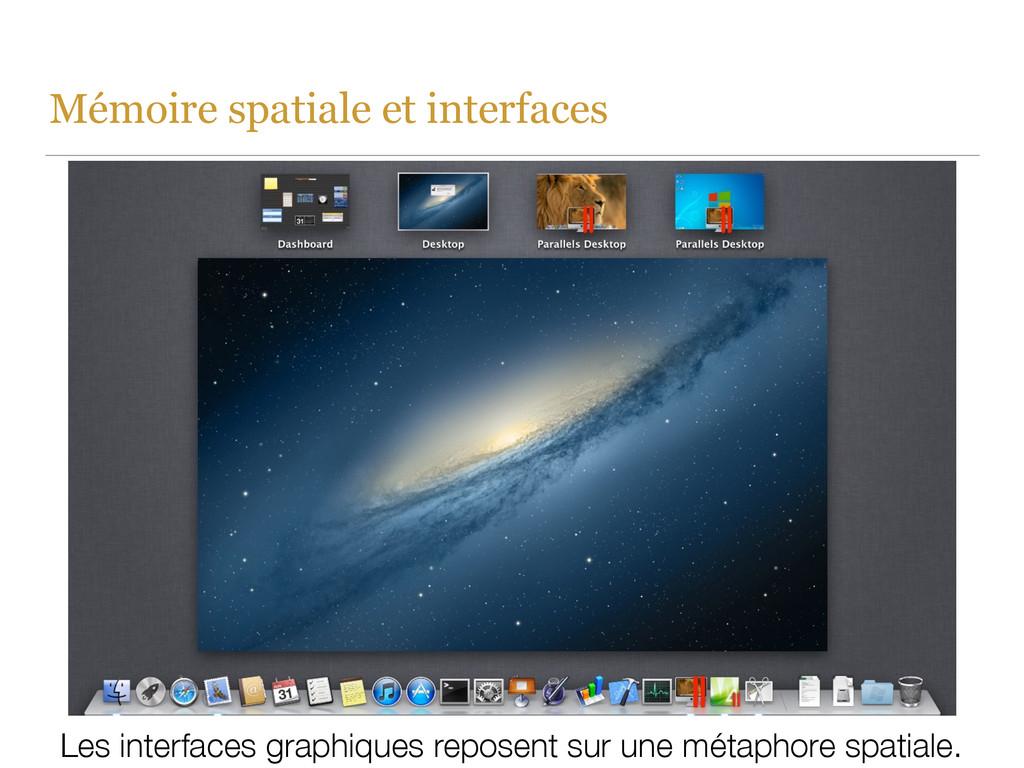 Mémoire spatiale et interfaces Les interfaces g...
