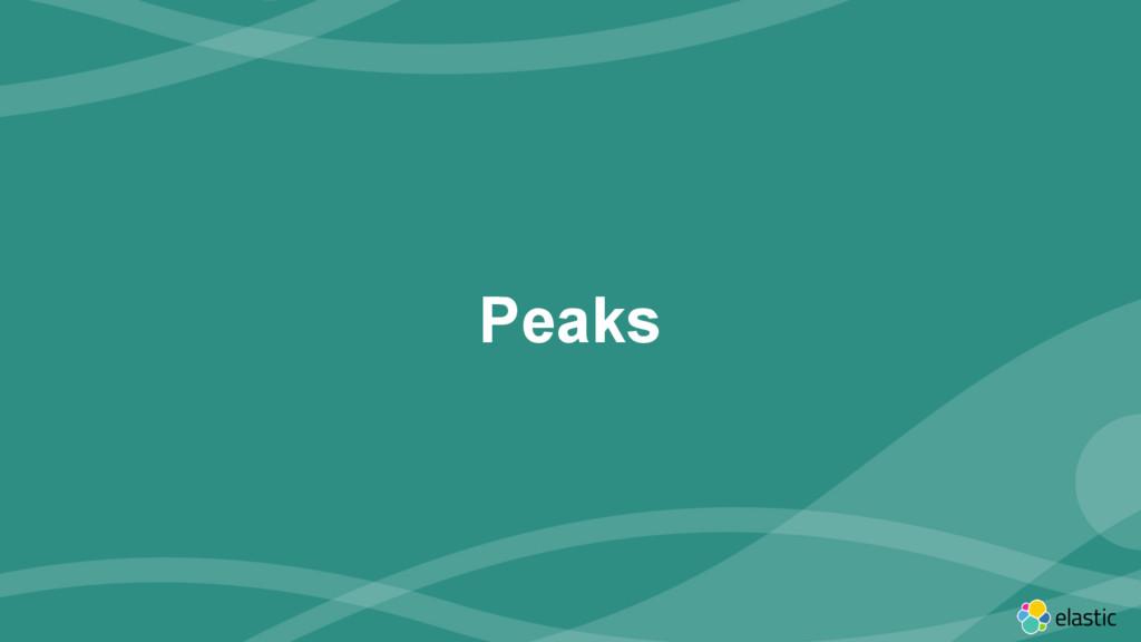 ‹#› Peaks