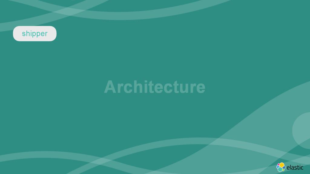 ‹#› Architecture shipper