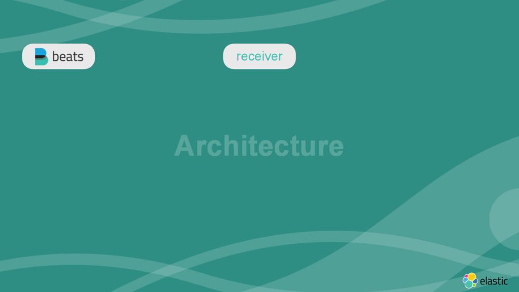 ‹#› Architecture receiver