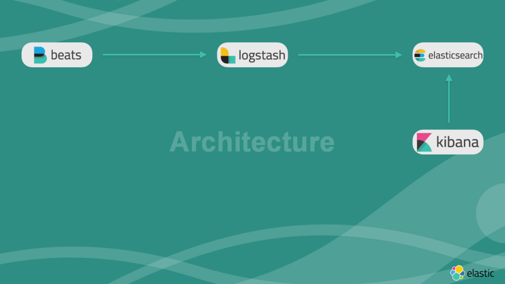 ‹#› Architecture
