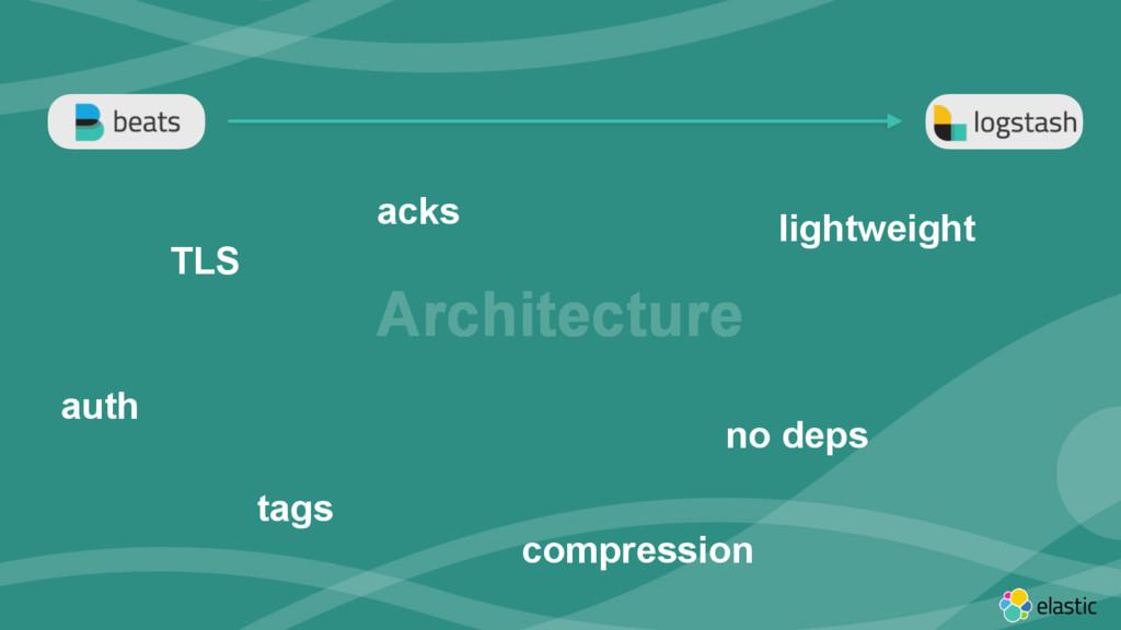 ‹#› Architecture TLS lightweight no deps auth t...