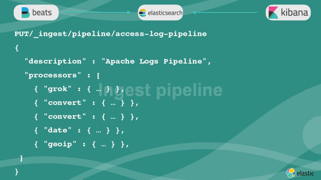 ‹#› Ingest pipeline PUT/_ingest/pipeline/access...
