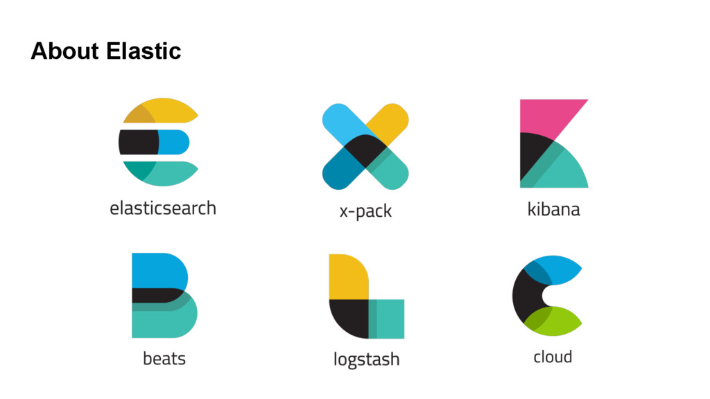 About Elastic