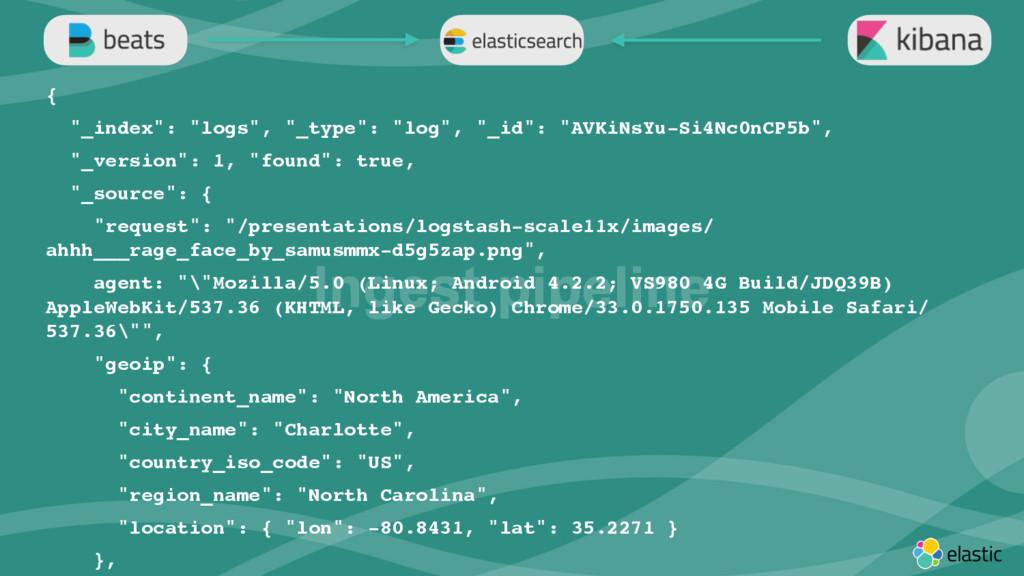 """‹#› Ingest pipeline { """"_index"""": """"logs"""", """"_type""""..."""