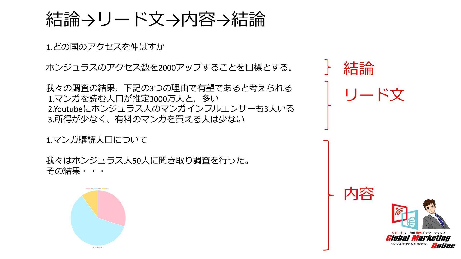 1.Facebook,Instagram広告 こんな⾵に、広告を出す相⼿の、国や年齢、性別を選...