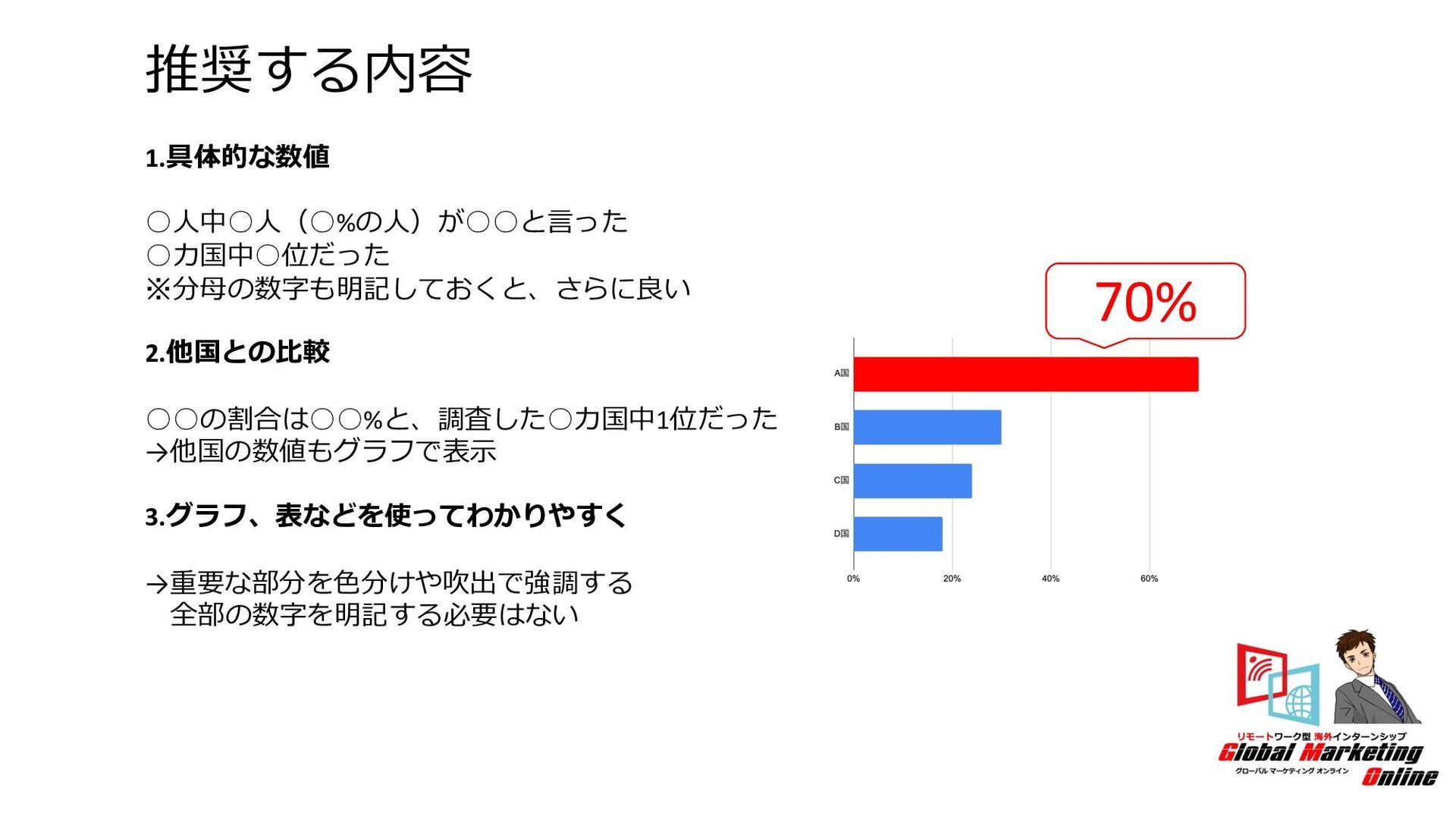 1.Facebook,Instagram広告 ◎⽇間、いくら分くらい広告を打つと、何回くらいク...