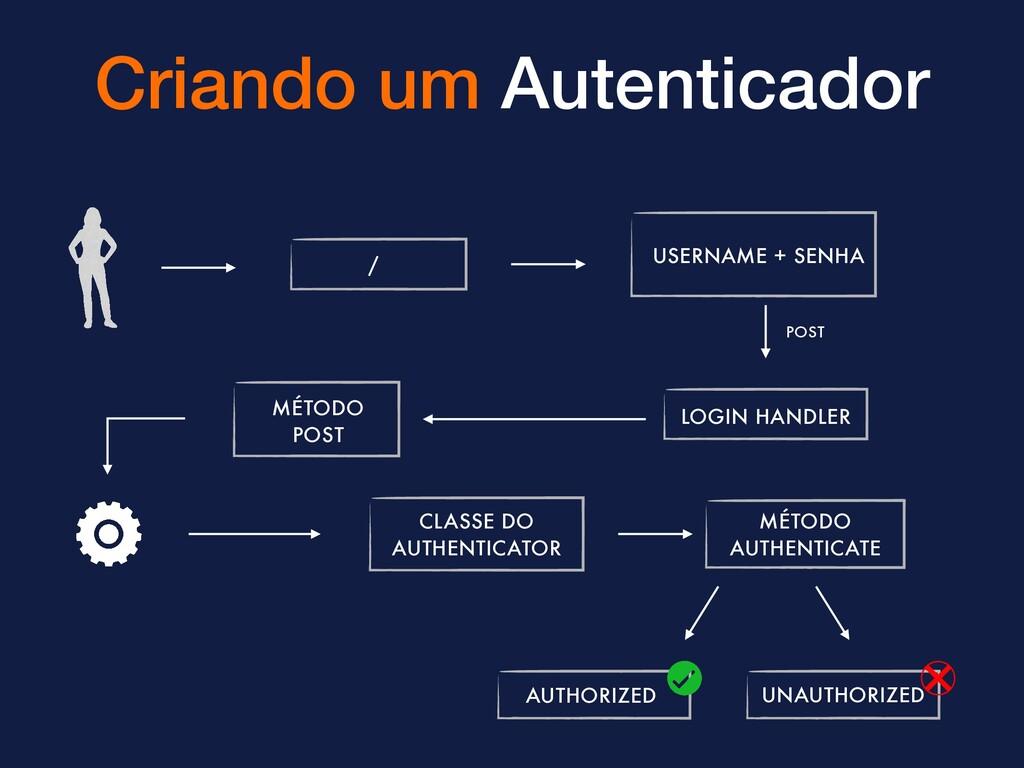Criando um Autenticador / USERNAME + SENHA LOGI...