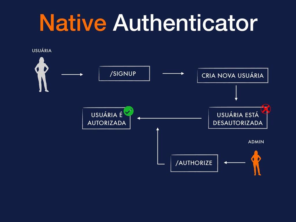 Native Authenticator /SIGNUP CRIA NOVA USUÁRIA ...