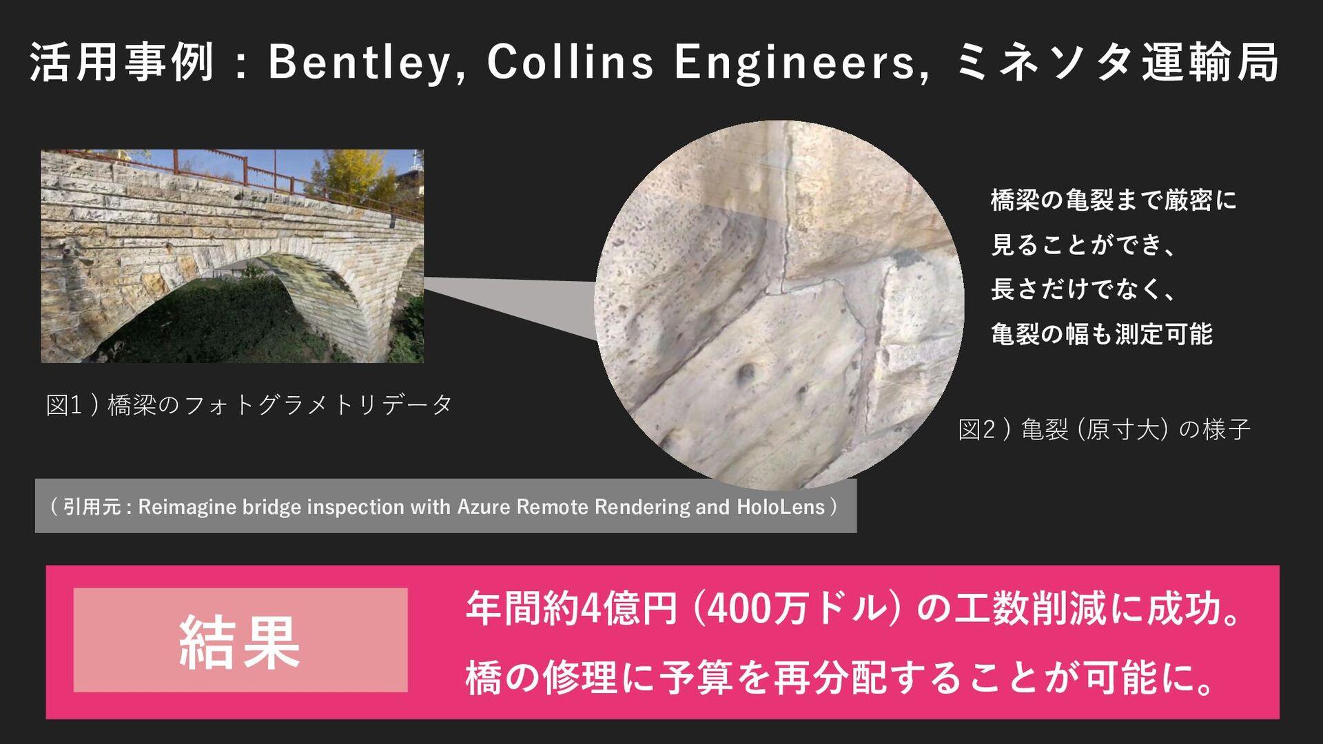 活用事例 : Bentley, Collins Engineers, ミネソタ運輸局 ( 引用...