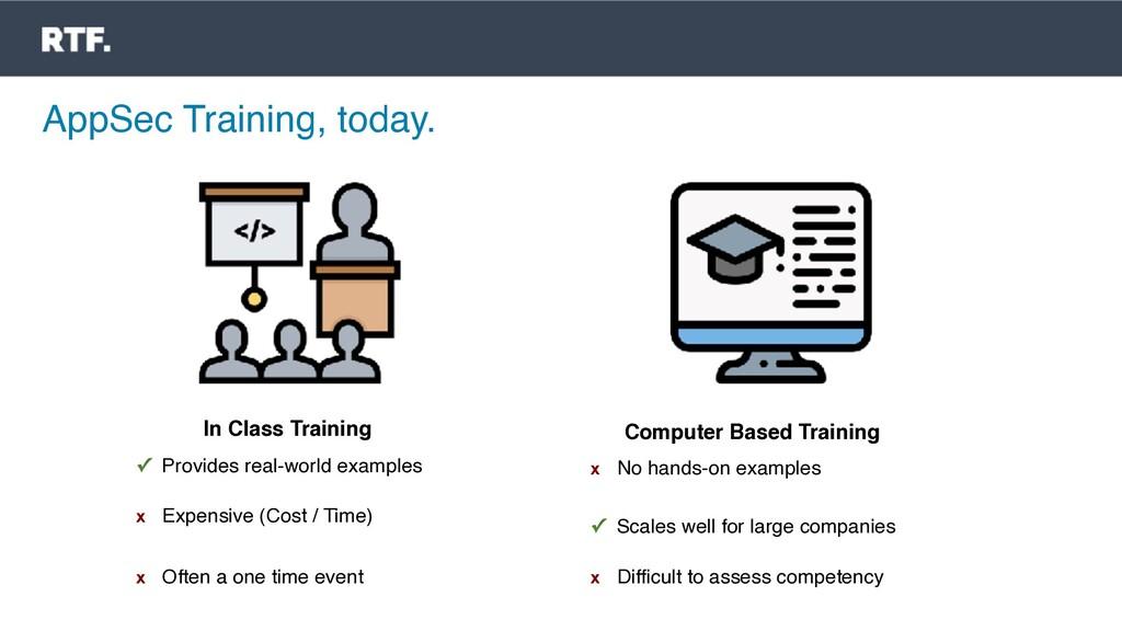 AppSec Training, today. In Class Training Compu...