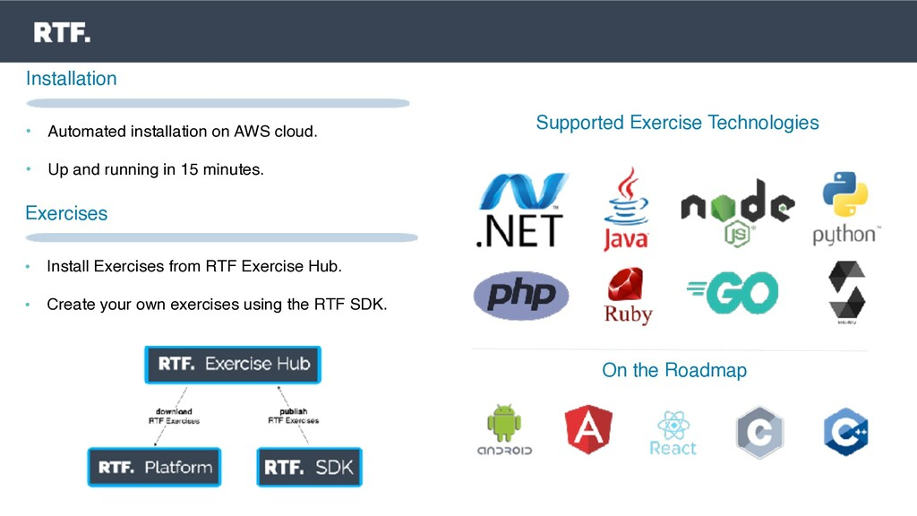 Supported Exercise Technologies On the Roadmap ...