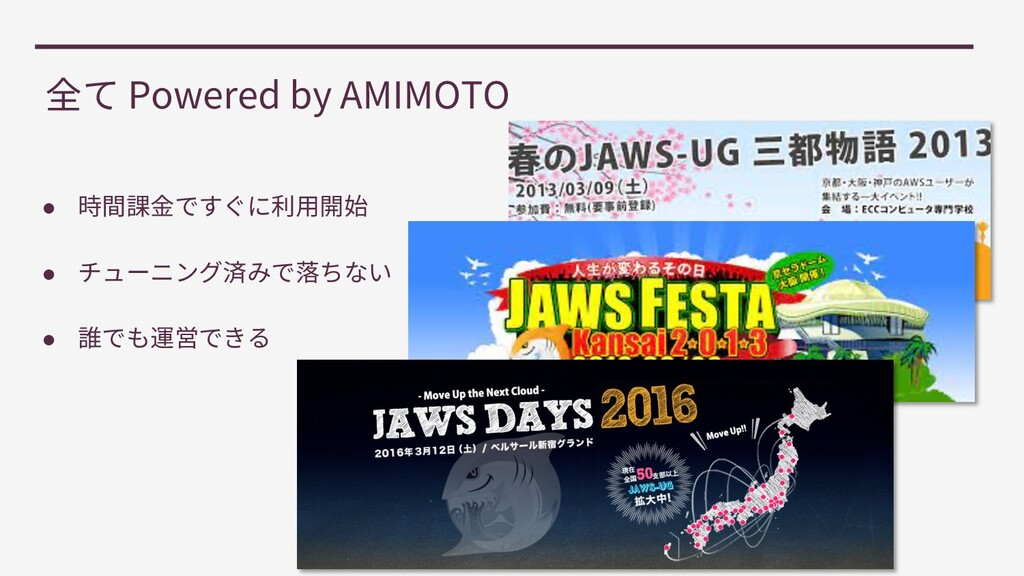 Powered by AMIMOTO ● ● ●