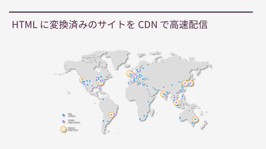 HTML CDN